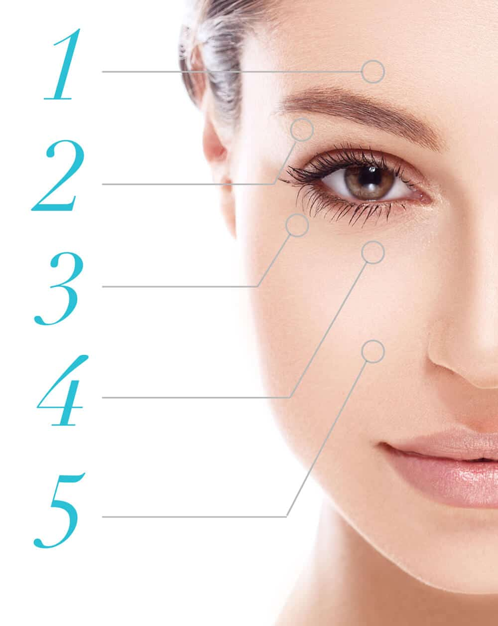 Instantly Ageless Uses, Instantly Ageless Vials